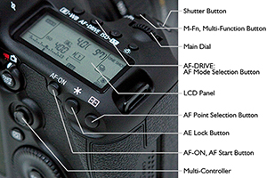 Canon-5D-Mark-III-Experience-Controls