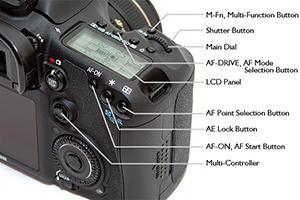 canon 7d user manual user guide manual that easy to read u2022 rh sibere co Canon 7D Mark II Canon 7D Review