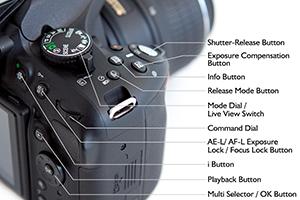 Nikon-D5200-Experience-Controls