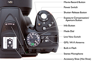 best manual settings for nikon d5300