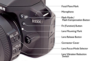 Nikon_D3300_Experience-sm-01