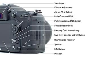 Nikon_D7200_Experience-Controls