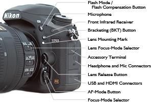 Nikon_D750_Experience-body1